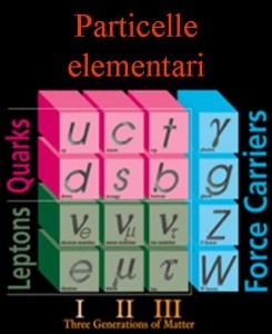 Il modello standard di Gell-Mann e Zweig
