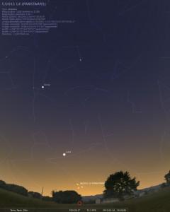 La cometa PanStarr
